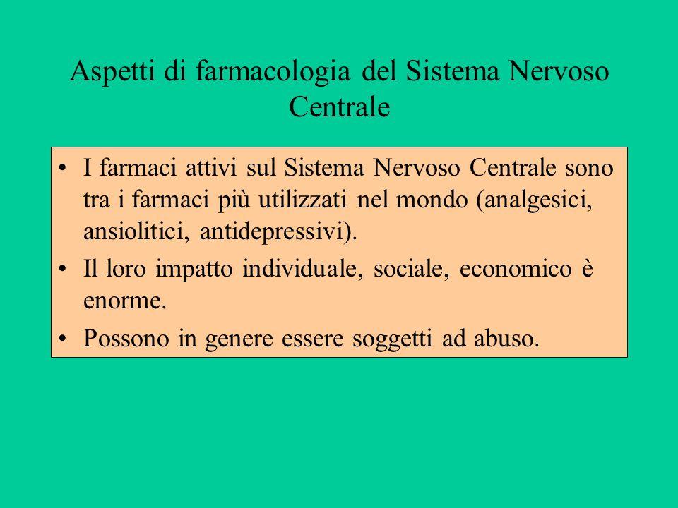 Aspetti di farmacologia del Sistema Nervoso Centrale I farmaci attivi sul Sistema Nervoso Centrale sono tra i farmaci più utilizzati nel mondo (analge