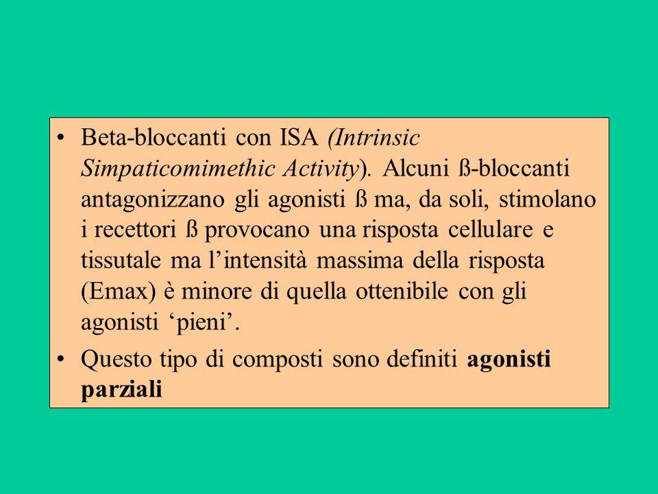 Beta-bloccanti con ISA (Intrinsic Simpaticomimethic Activity). Alcuni ß-bloccanti antagonizzano gli agonisti ß ma, da soli, stimolano i recettori ß pr