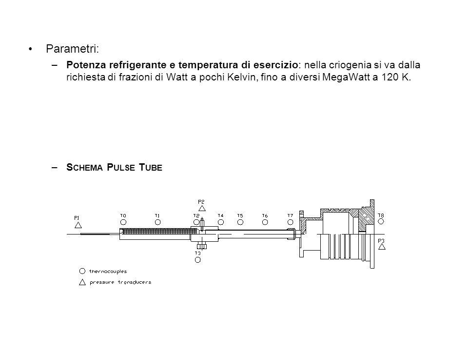 Parametri: –Potenza refrigerante e temperatura di esercizio: nella criogenia si va dalla richiesta di frazioni di Watt a pochi Kelvin, fino a diversi
