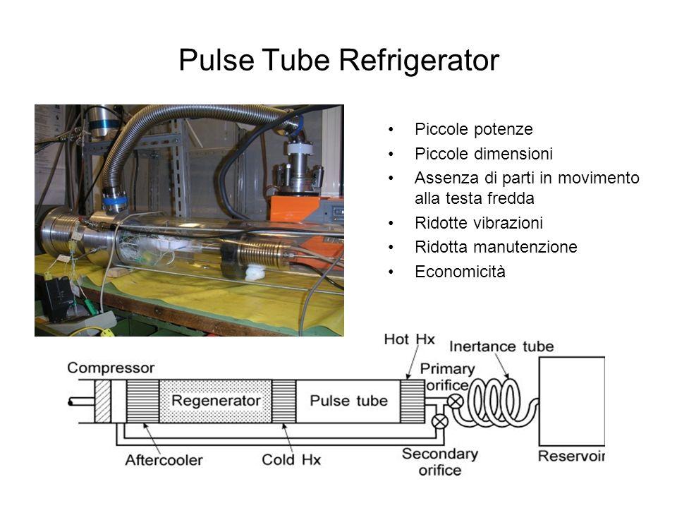 Pulse Tube Refrigerator Piccole potenze Piccole dimensioni Assenza di parti in movimento alla testa fredda Ridotte vibrazioni Ridotta manutenzione Eco
