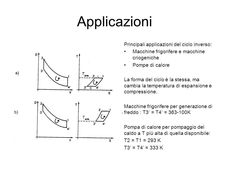 Applicazioni Principali applicazioni del ciclo inverso: Macchine frigorifere e macchine criogeniche Pompe di calore La forma del ciclo è la stessa, ma