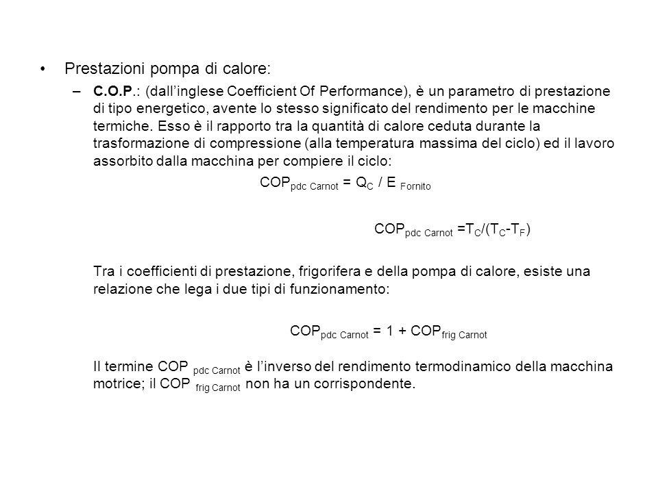 Prestazioni pompa di calore: –C.O.P.: (dallinglese Coefficient Of Performance), è un parametro di prestazione di tipo energetico, avente lo stesso sig