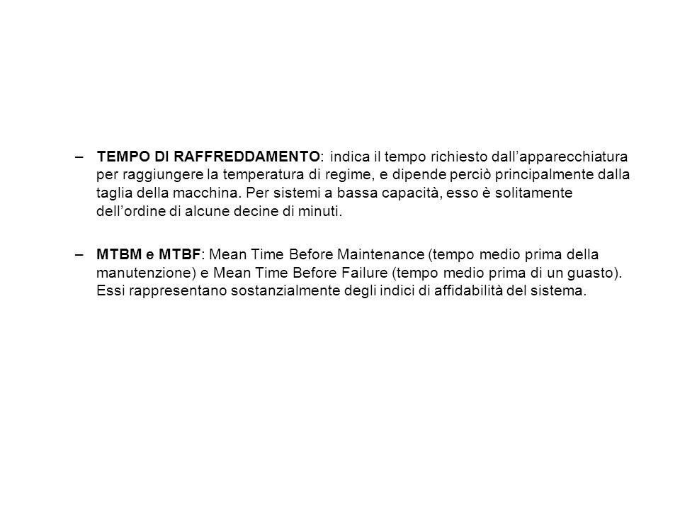 –TEMPO DI RAFFREDDAMENTO: indica il tempo richiesto dallapparecchiatura per raggiungere la temperatura di regime, e dipende perciò principalmente dall