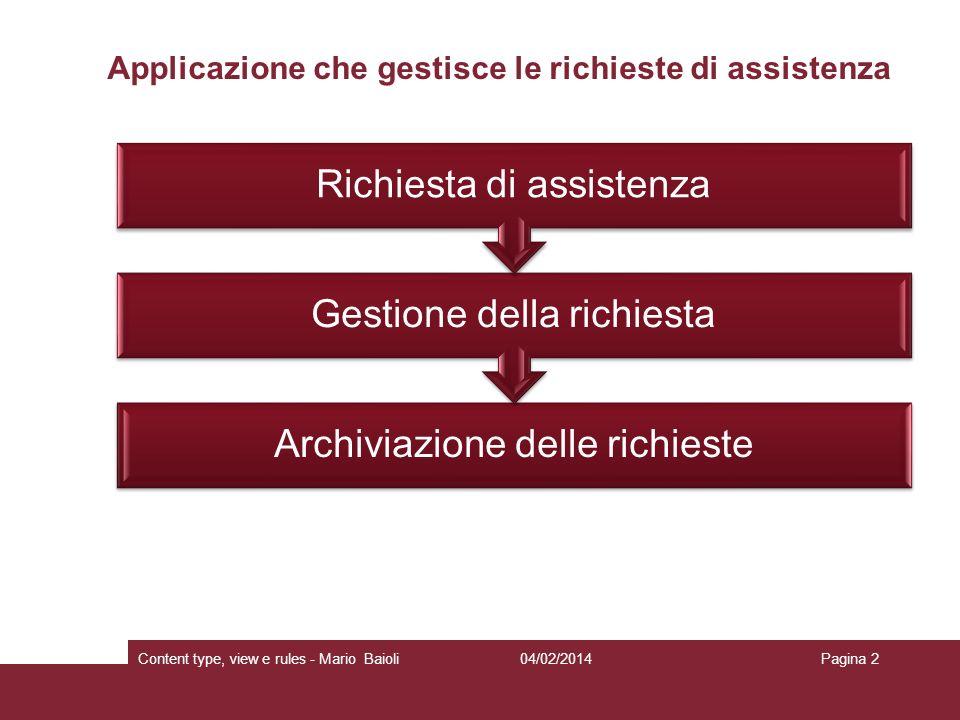 Applicazione che gestisce le richieste di assistenza 04/02/2014Content type, view e rules - Mario BaioliPagina 2 Archiviazione delle richieste Gestion