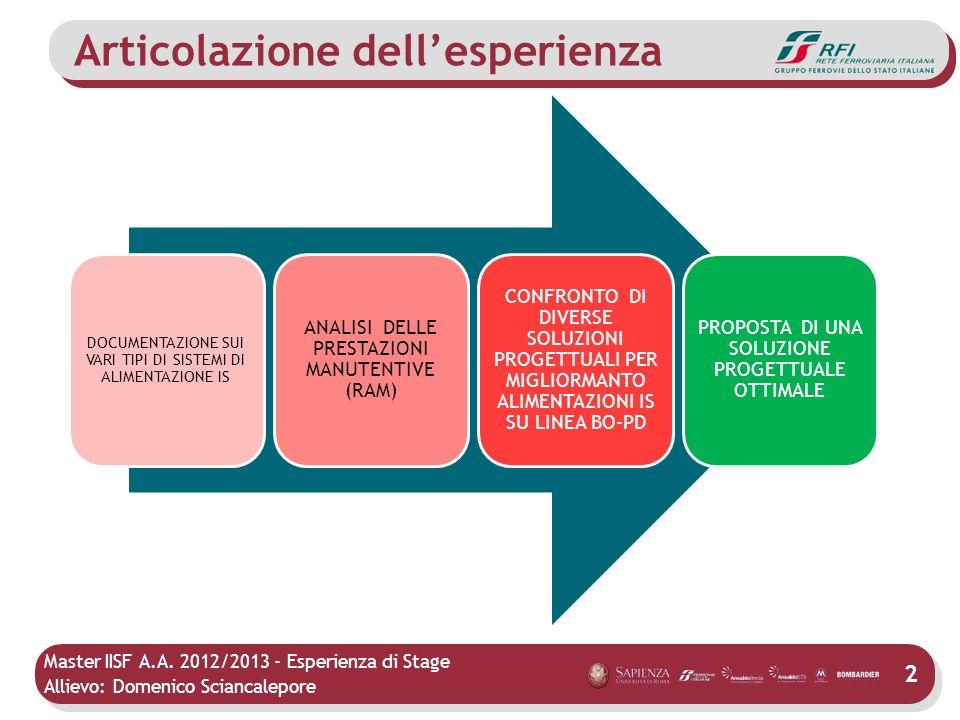 Master IISF A.A. 2012/2013 - Esperienza di Stage Allievo: Domenico Sciancalepore Articolazione dellesperienza 2 DOCUMENTAZIONE SUI VARI TIPI DI SISTEM