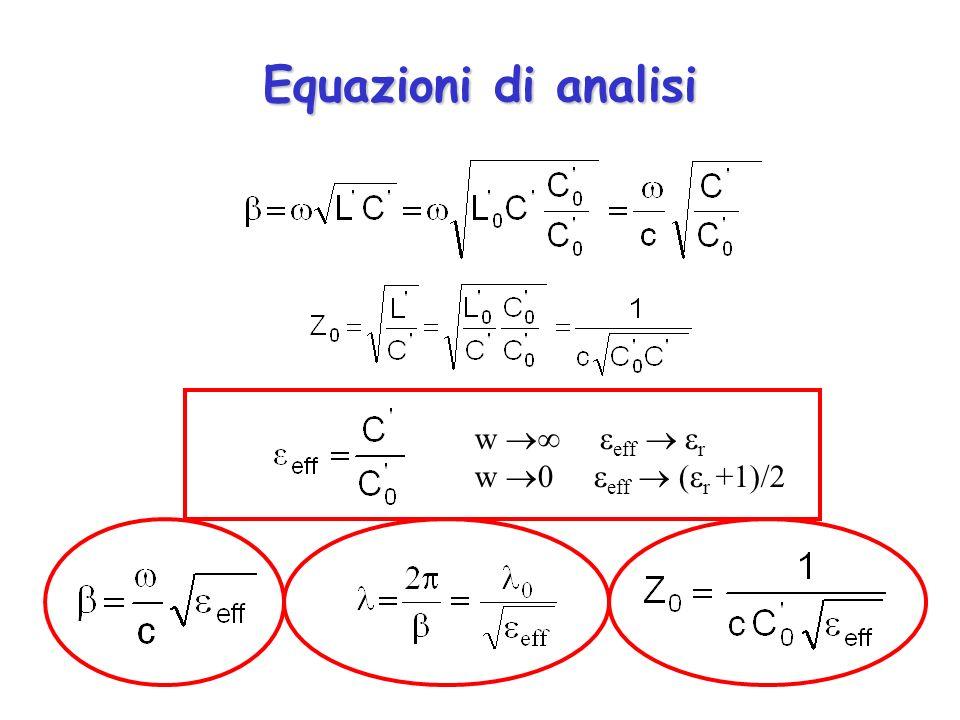 Equazioni di analisi w eff r w 0 eff ( r +1)/2
