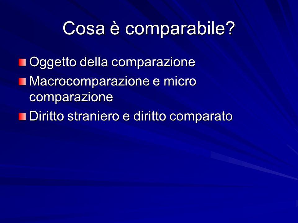 Cosa è comparabile? Oggetto della comparazione Macrocomparazione e micro comparazione Diritto straniero e diritto comparato