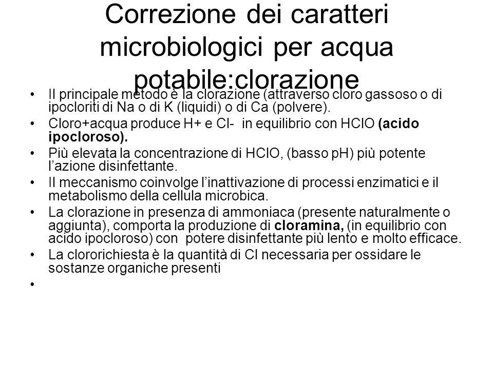 Correzione dei caratteri microbiologici per acqua potabile:clorazione Il principale metodo è la clorazione (attraverso cloro gassoso o di ipocloriti di Na o di K (liquidi) o di Ca (polvere).