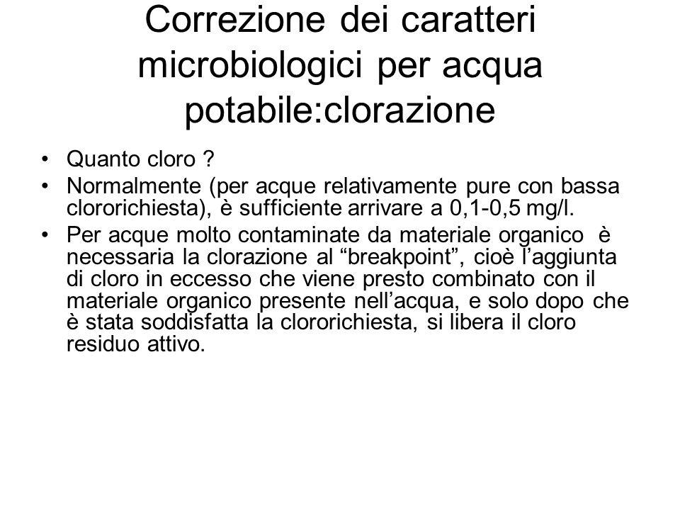 Correzione dei caratteri microbiologici per acqua potabile:clorazione Quanto cloro ? Normalmente (per acque relativamente pure con bassa clororichiest