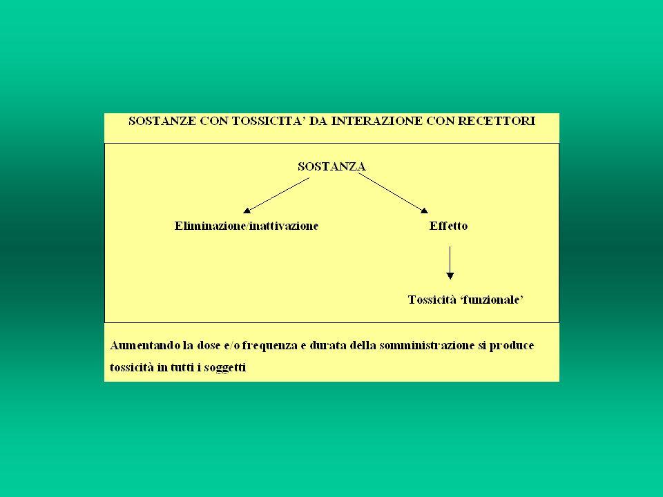 Il danno genotossico viene valutato nei linfociti o negli eritrociti; Le tecniche più utilizzate sono: analisi citogenetica; test dei micronuclei; test SCE; mutazione del gene HPRT (resistenza alla 6- tioguanina); DNA-single strand break.