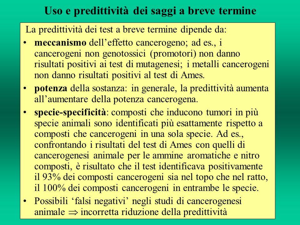 Uso e predittività dei saggi a breve termine La predittività dei test a breve termine dipende da: meccanismo delleffetto cancerogeno; ad es., i cancer