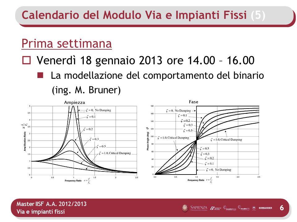 Master IISF A.A. 2012/2013 Via e impianti fissi Calendario del Modulo Via e Impianti Fissi (5) Prima settimana Venerdì 18 gennaio 2013 ore 14.00 – 16.
