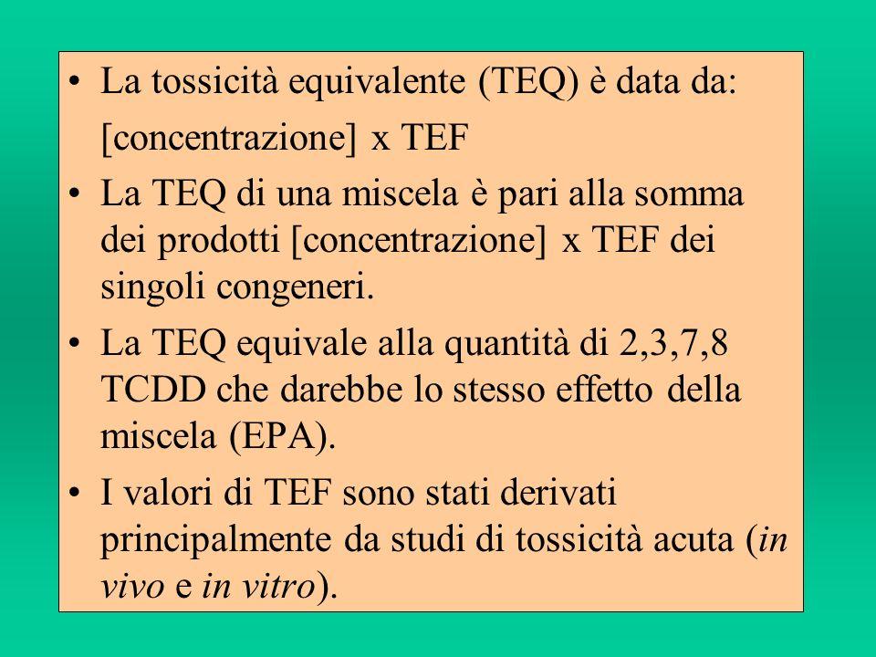 La tossicità equivalente (TEQ) è data da: [concentrazione] x TEF La TEQ di una miscela è pari alla somma dei prodotti [concentrazione] x TEF dei singo