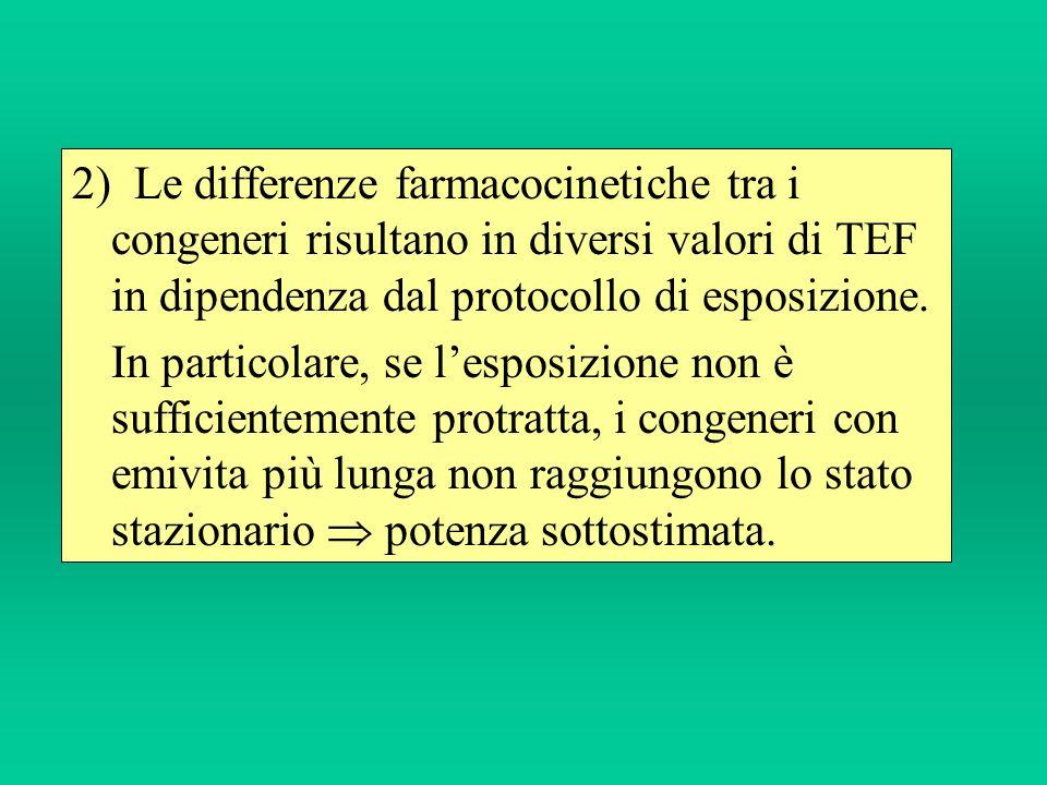 2) Le differenze farmacocinetiche tra i congeneri risultano in diversi valori di TEF in dipendenza dal protocollo di esposizione. In particolare, se l