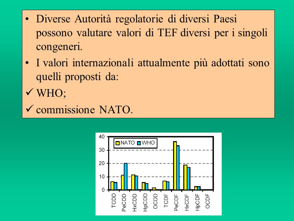 Diverse Autorità regolatorie di diversi Paesi possono valutare valori di TEF diversi per i singoli congeneri. I valori internazionali attualmente più