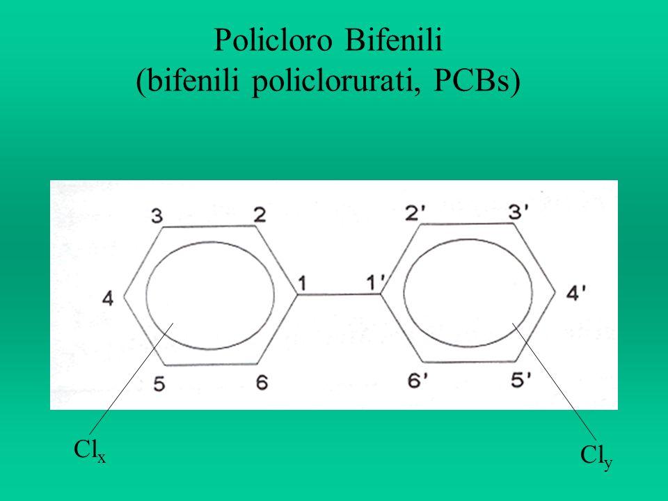 Policloro Bifenili (bifenili policlorurati, PCBs) Cl x Cl y