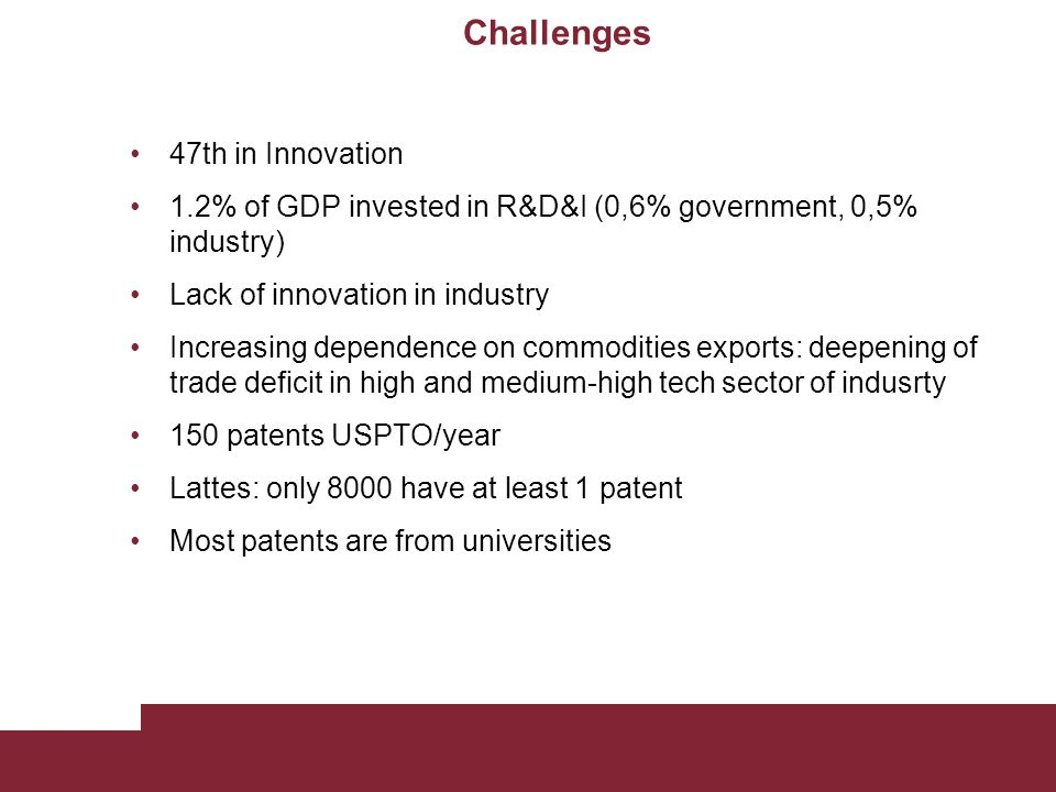 Challenges 47th in Innovation 1.2% of GDP invested in R&D&I (0,6% government, 0,5% industry) Lack of innovation in industry Increasing dependence on commodities exports: deepening of trade deficit in high and medium-high tech sector of indusrty 150 patents USPTO/year Lattes: only 8000 have at least 1 patent Most patents are from universities