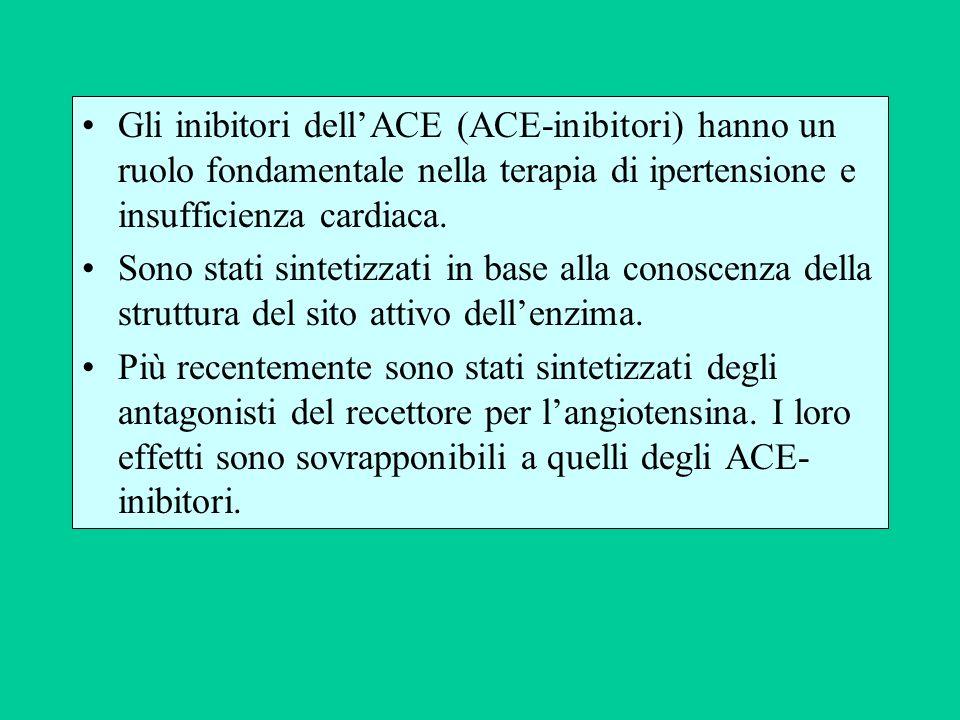 Gli inibitori dellACE (ACE-inibitori) hanno un ruolo fondamentale nella terapia di ipertensione e insufficienza cardiaca. Sono stati sintetizzati in b