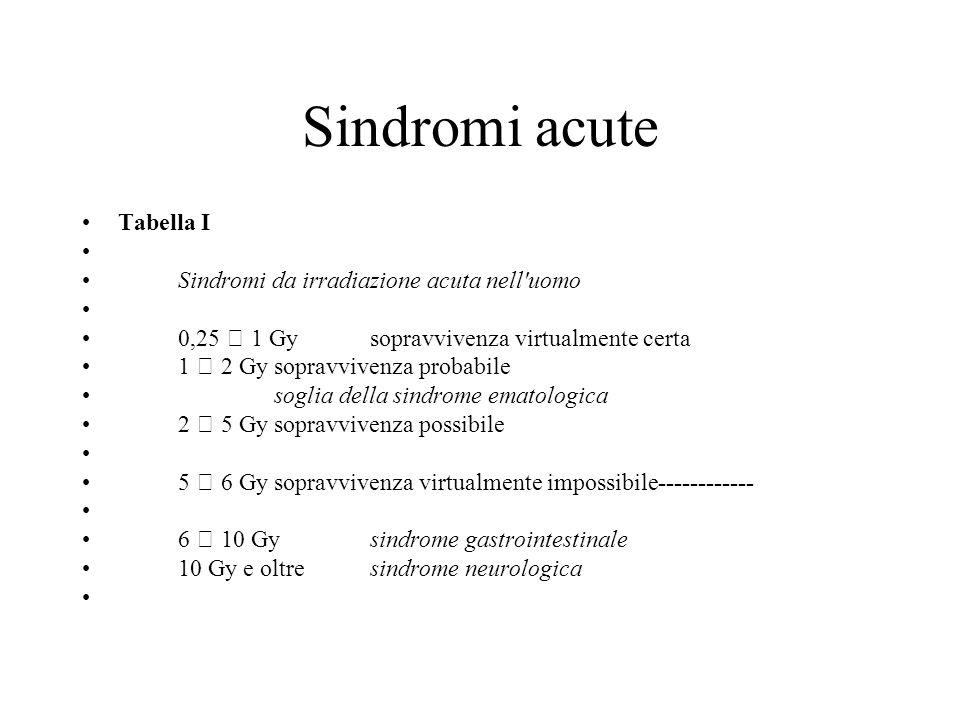 Sindromi acute Tabella I Sindromi da irradiazione acuta nell'uomo 0,25 1 Gysopravvivenza virtualmente certa 1 2 Gysopravvivenza probabile soglia della