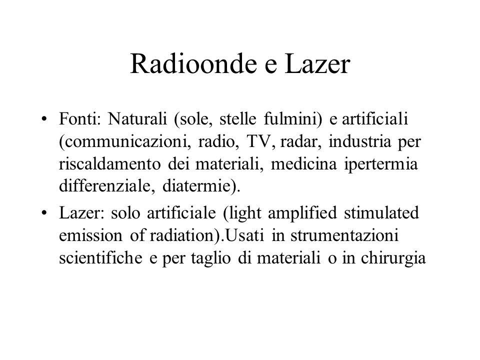 Radioonde e Lazer Fonti: Naturali (sole, stelle fulmini) e artificiali (communicazioni, radio, TV, radar, industria per riscaldamento dei materiali, m
