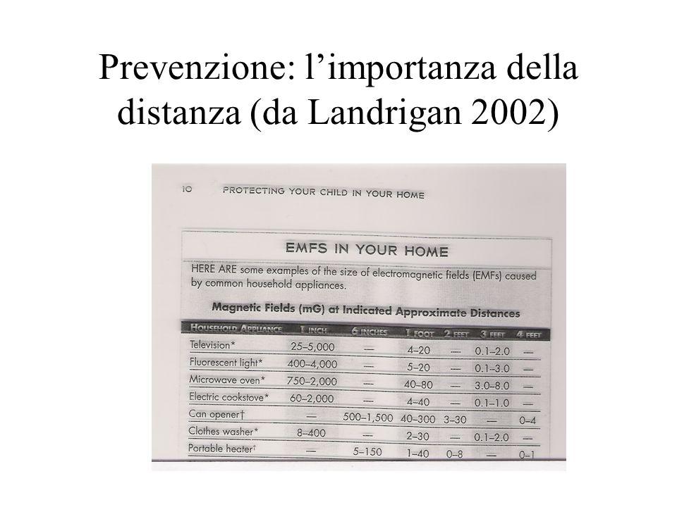 Prevenzione: limportanza della distanza (da Landrigan 2002)