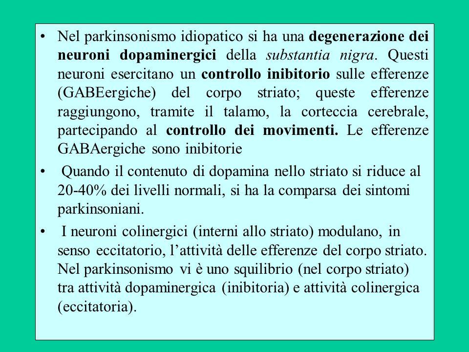 Nel parkinsonismo idiopatico si ha una degenerazione dei neuroni dopaminergici della substantia nigra. Questi neuroni esercitano un controllo inibitor