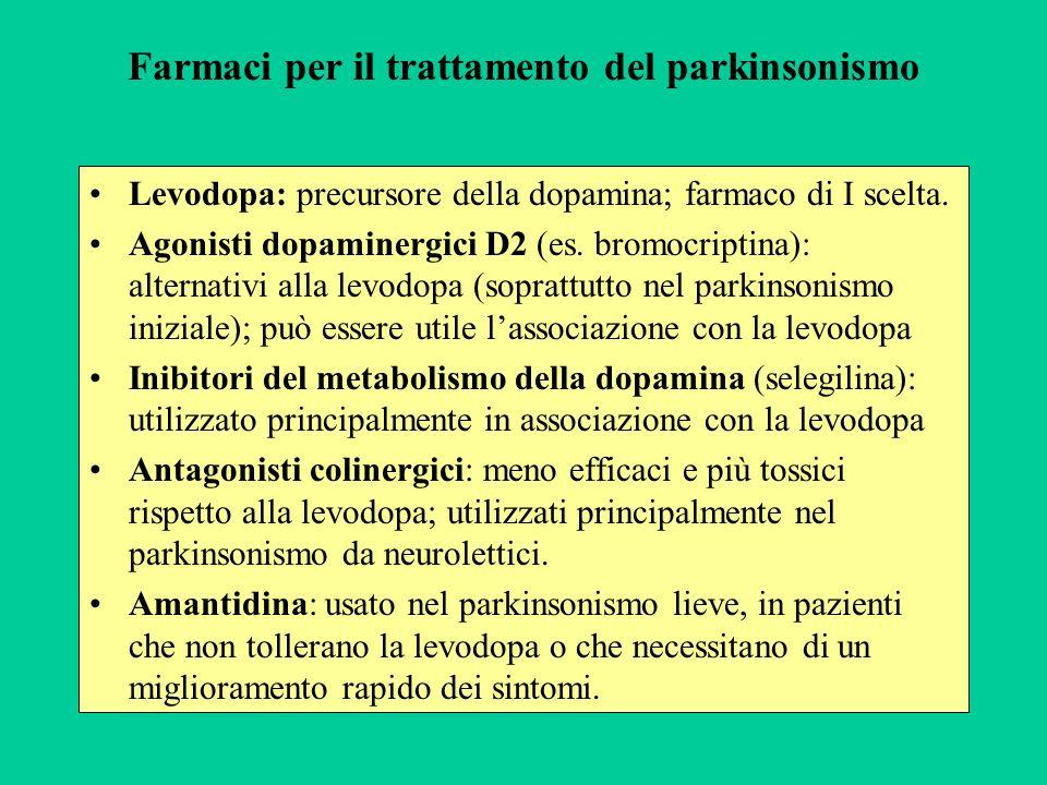 Farmaci per il trattamento del parkinsonismo Levodopa: precursore della dopamina; farmaco di I scelta. Agonisti dopaminergici D2 (es. bromocriptina):