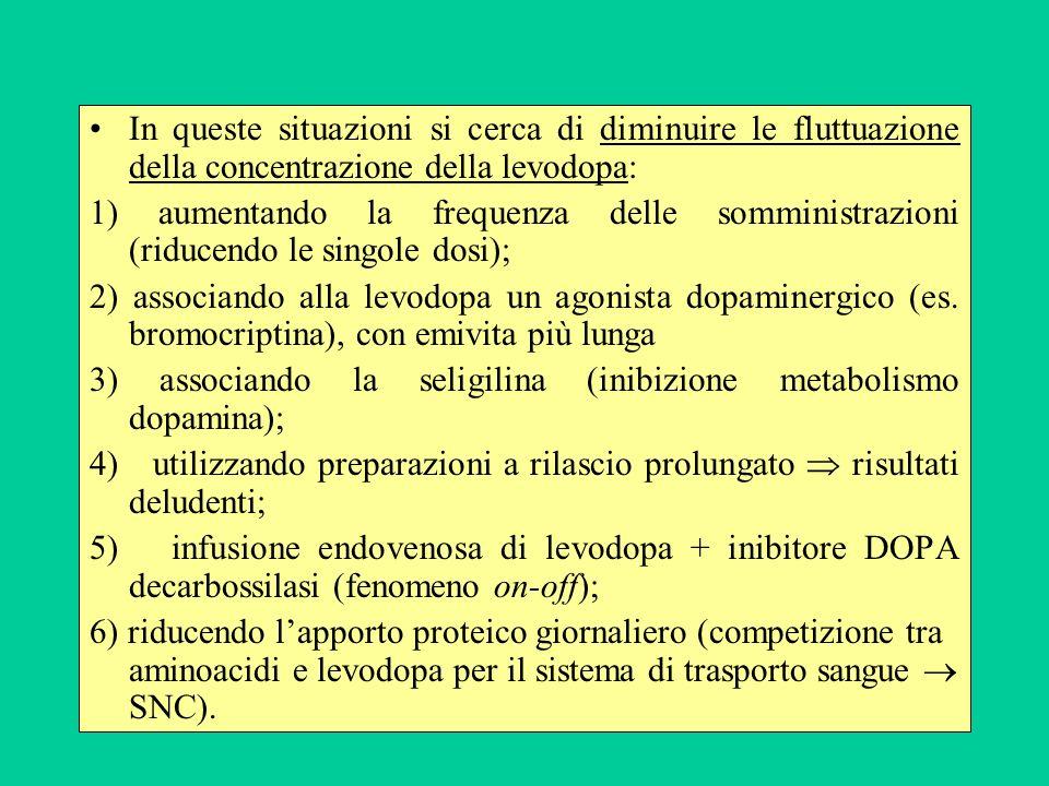 In queste situazioni si cerca di diminuire le fluttuazione della concentrazione della levodopa: 1) aumentando la frequenza delle somministrazioni (rid