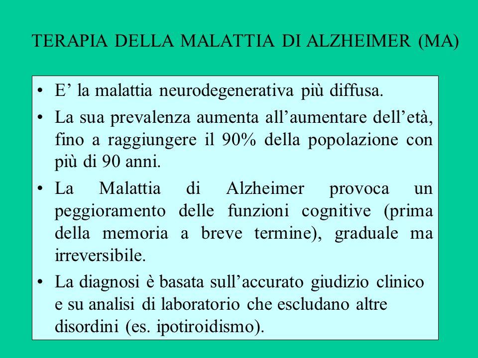 TERAPIA DELLA MALATTIA DI ALZHEIMER (MA) E la malattia neurodegenerativa più diffusa. La sua prevalenza aumenta allaumentare delletà, fino a raggiunge