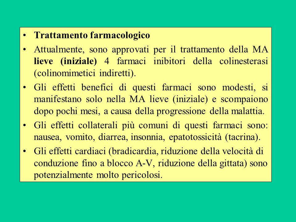 Trattamento farmacologico Attualmente, sono approvati per il trattamento della MA lieve (iniziale) 4 farmaci inibitori della colinesterasi (colinomime