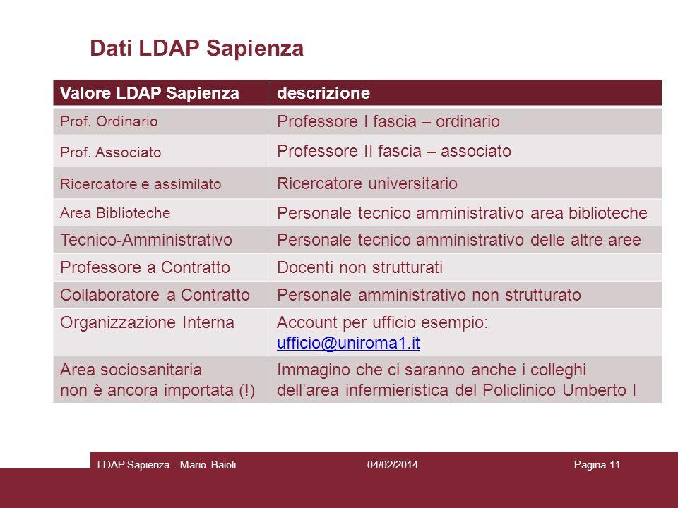Dati LDAP Sapienza 04/02/2014LDAP Sapienza - Mario BaioliPagina 11 Valore LDAP Sapienzadescrizione Prof. Ordinario Professore I fascia – ordinario Pro