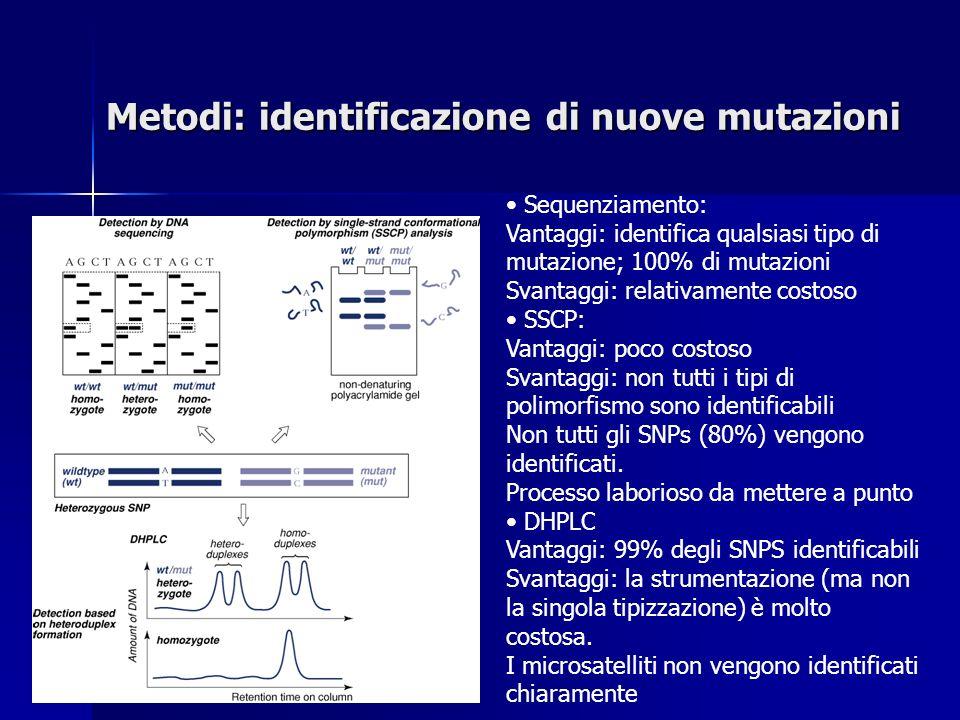 Metodi: identificazione di nuove mutazioni Sequenziamento: Vantaggi: identifica qualsiasi tipo di mutazione; 100% di mutazioni Svantaggi: relativamente costoso SSCP: Vantaggi: poco costoso Svantaggi: non tutti i tipi di polimorfismo sono identificabili Non tutti gli SNPs (80%) vengono identificati.