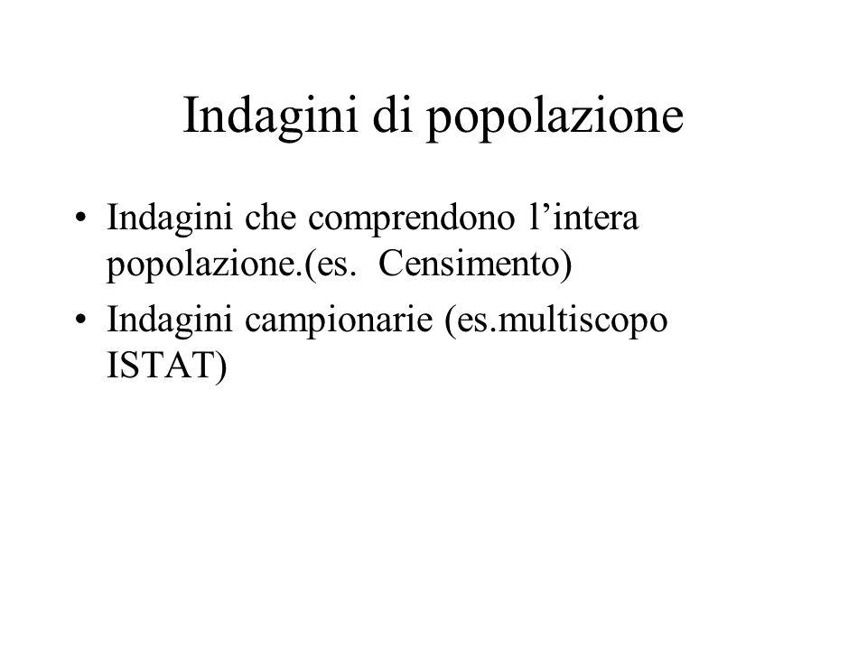 Indagini di popolazione Indagini che comprendono lintera popolazione.(es. Censimento) Indagini campionarie (es.multiscopo ISTAT)
