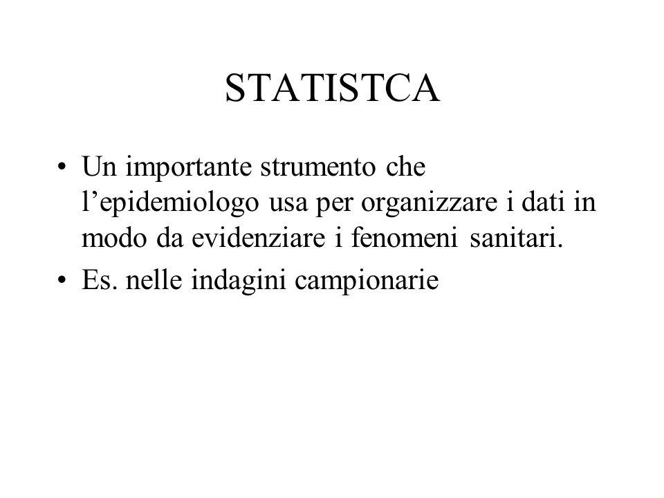 STATISTCA Un importante strumento che lepidemiologo usa per organizzare i dati in modo da evidenziare i fenomeni sanitari. Es. nelle indagini campiona