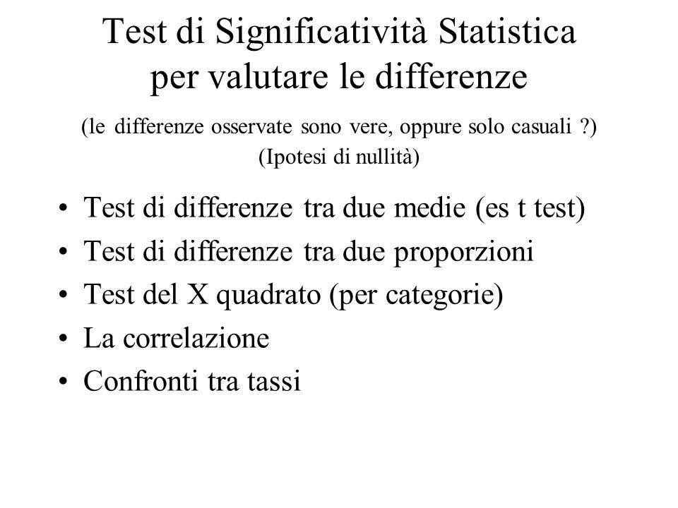 Test di Significatività Statistica per valutare le differenze (le differenze osservate sono vere, oppure solo casuali ?) (Ipotesi di nullità) Test di