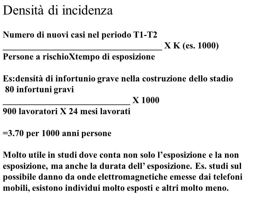Densità di incidenza Numero di nuovi casi nel periodo T1-T2 ___________________________________ X K (es. 1000) Persone a rischioXtempo di esposizione
