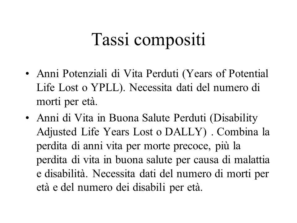Tassi compositi Anni Potenziali di Vita Perduti (Years of Potential Life Lost o YPLL). Necessita dati del numero di morti per età. Anni di Vita in Buo