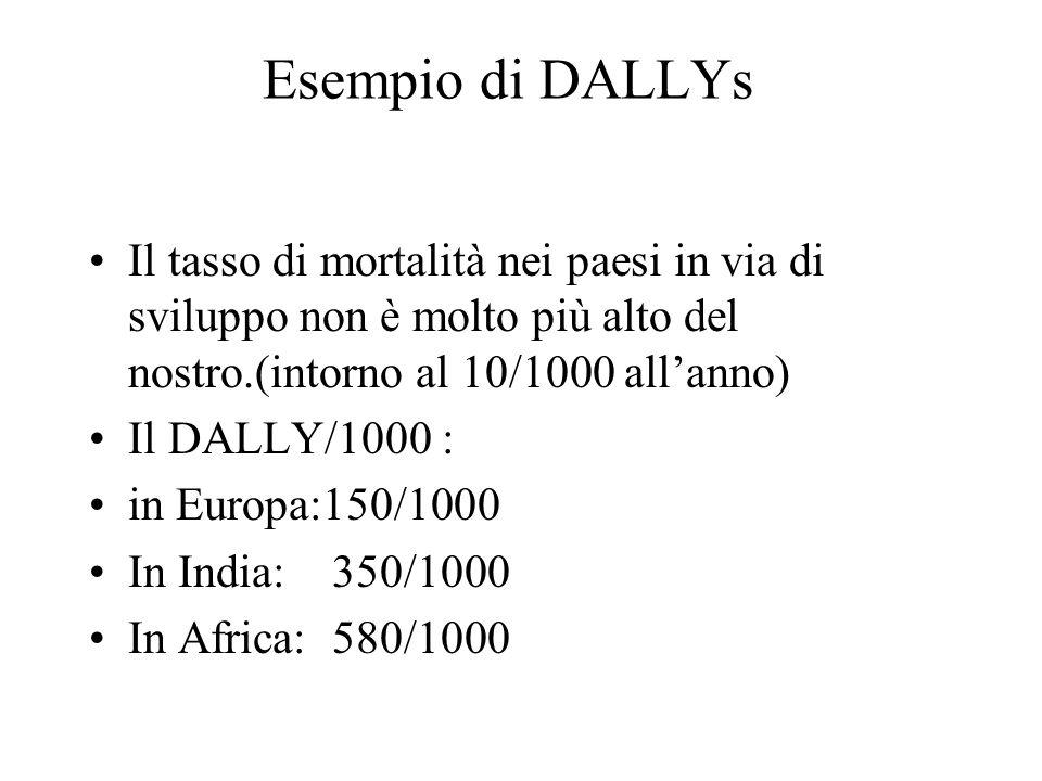 Esempio di DALLYs Il tasso di mortalità nei paesi in via di sviluppo non è molto più alto del nostro.(intorno al 10/1000 allanno) Il DALLY/1000 : in E