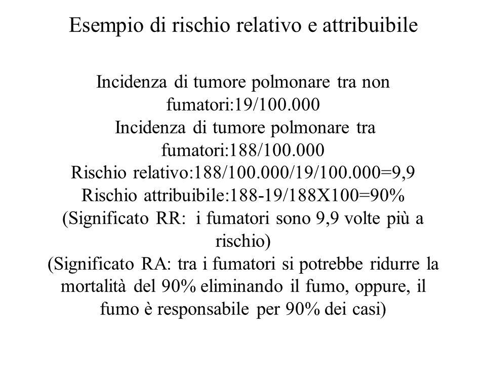 Esempio di rischio relativo e attribuibile Incidenza di tumore polmonare tra non fumatori:19/100.000 Incidenza di tumore polmonare tra fumatori:188/10