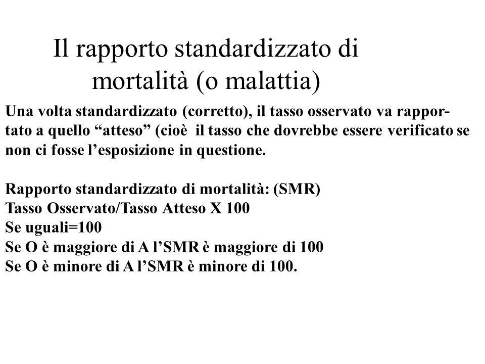 Il rapporto standardizzato di mortalità (o malattia) Una volta standardizzato (corretto), il tasso osservato va rappor- tato a quello atteso (cioè il