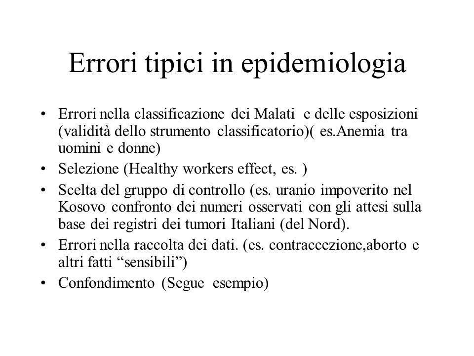 Errori tipici in epidemiologia Errori nella classificazione dei Malati e delle esposizioni (validità dello strumento classificatorio)( es.Anemia tra u