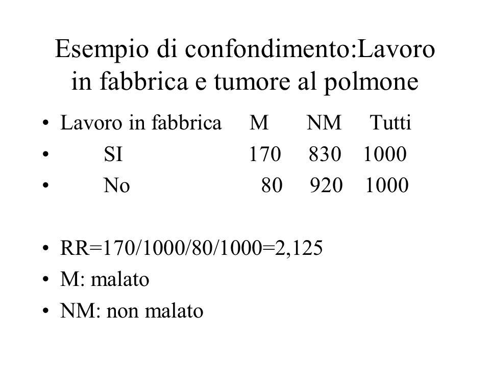Esempio di confondimento:Lavoro in fabbrica e tumore al polmone Lavoro in fabbrica M NM Tutti SI 170 830 1000 No 80 920 1000 RR=170/1000/80/1000=2,125