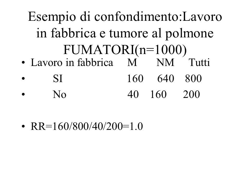 Esempio di confondimento:Lavoro in fabbrica e tumore al polmone FUMATORI(n=1000) Lavoro in fabbrica M NM Tutti SI 160 640 800 No 40 160 200 RR=160/800