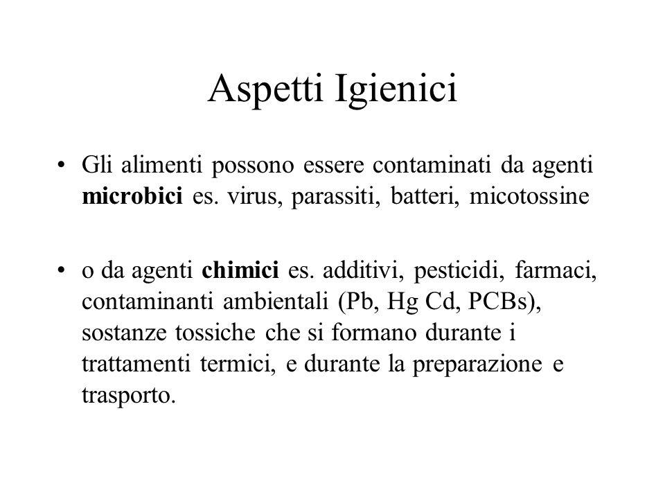 Aspetti Igienici Gli alimenti possono essere contaminati da agenti microbici es.