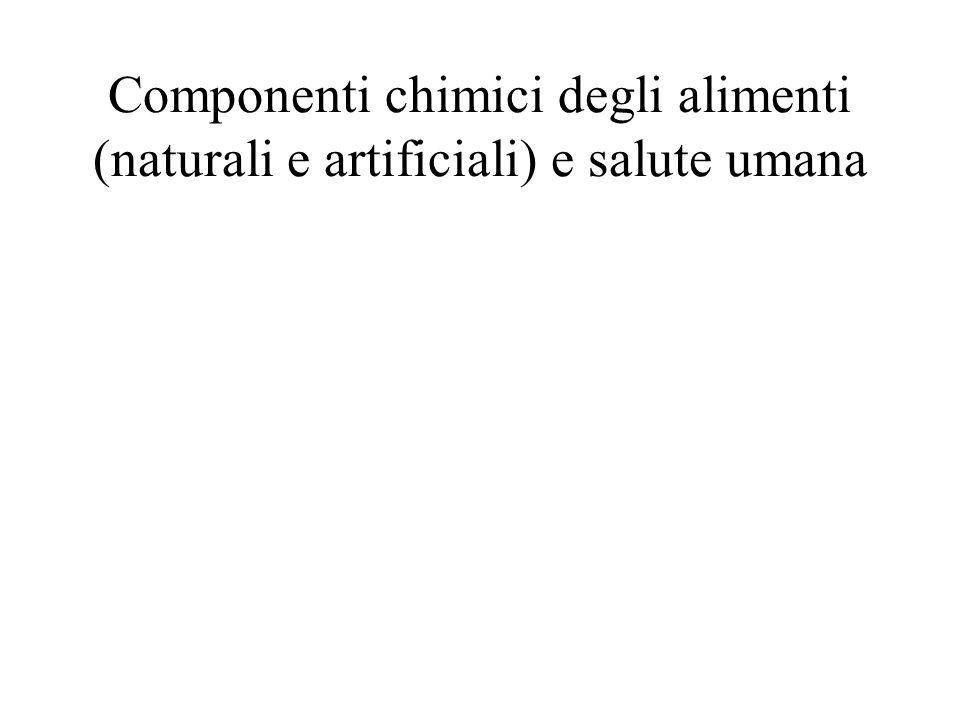 Componenti chimici degli alimenti (naturali e artificiali) e salute umana