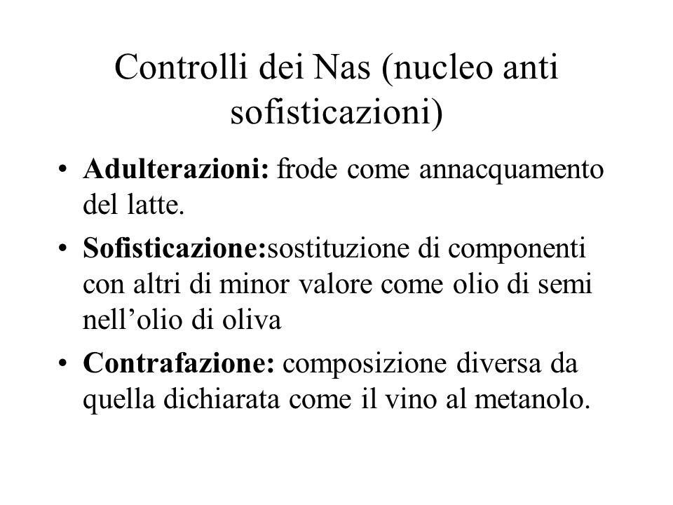 Controlli dei Nas (nucleo anti sofisticazioni) Adulterazioni: frode come annacquamento del latte.