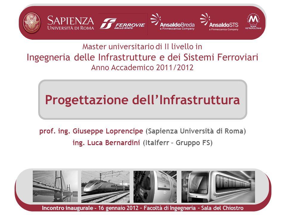 Master universitario di II livello in Ingegneria delle Infrastrutture e dei Sistemi Ferroviari Anno Accademico 2011/2012 Progettazione dellInfrastrutt