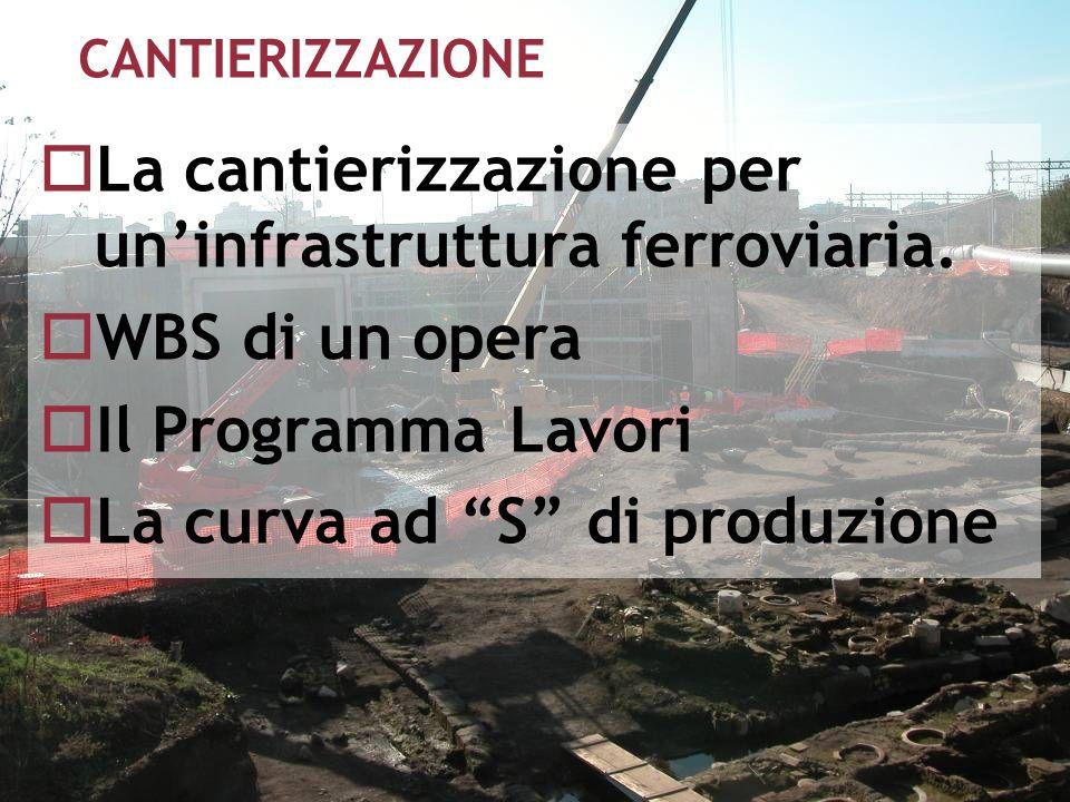Master in Ingegneria delle Infrastrutture e dei Sistemi Ferroviari Progettazione dellInfrastruttura 11 CANTIERIZZAZIONE La cantierizzazione per uninfr