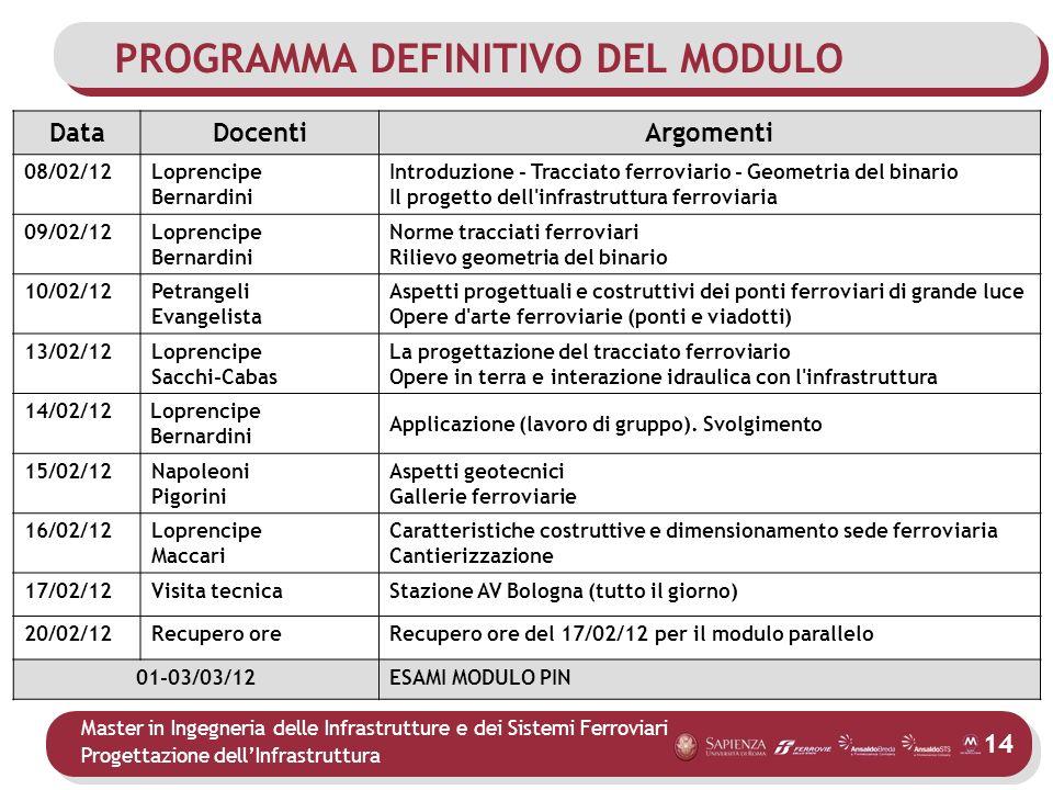 Master in Ingegneria delle Infrastrutture e dei Sistemi Ferroviari Progettazione dellInfrastruttura 14 PROGRAMMA DEFINITIVO DEL MODULO DataDocentiArgo