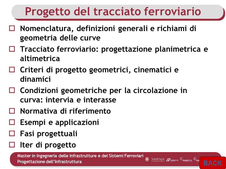 Master in Ingegneria delle Infrastrutture e dei Sistemi Ferroviari Progettazione dellInfrastruttura 3 Progetto del tracciato ferroviario Nomenclatura,